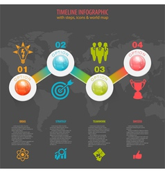Timeline infographic vector