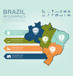 Brazil map with infographic elements infographics vector