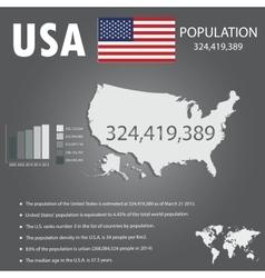 Usa population infographics vector