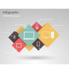 Infographics of internet access computer devices vector image