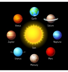 Planets icons vector