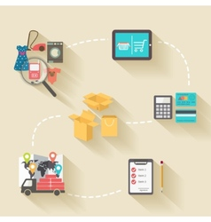 Internet shopping concept flat design style with vector image vector image
