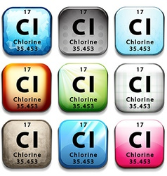 An icon showing the chemical chlorine vector