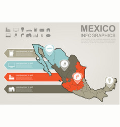 Mexico map with infographic elements infographics vector