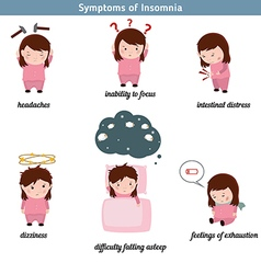 Insomnia common symptoms vector