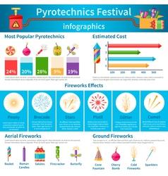 Pyrotechnics festival flat infographics vector