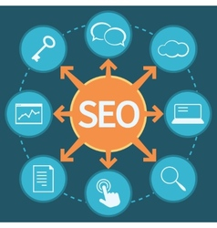 Seo marketing concept vector