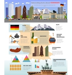 Travel to germany concept vector