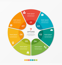 circle chart infographic template with 7 options vector image