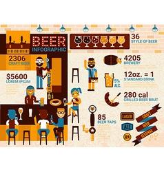 Beer infographic vector image vector image