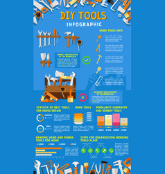 Home repair and diy work tools infographic vector
