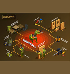 Paintball isometric flowchart infographics vector