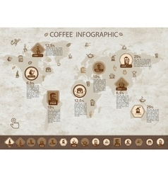 Coffee infographic for your design vector image vector image
