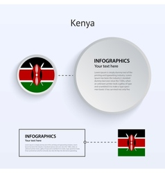 Kenya country set of banners vector