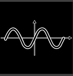 Sinewave it is icon vector