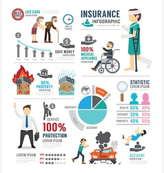 Insurance template design infographic concept vector