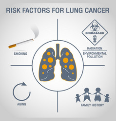 Lung cancer logo icon design vector
