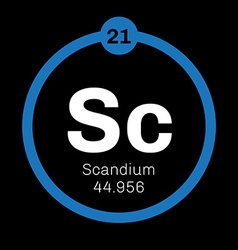 Scandium chemical element vector