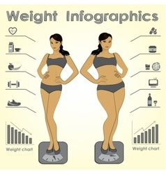 Female weight infographics fitness against fast vector