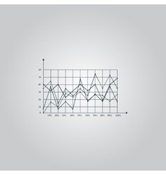 Chart Icon vector image