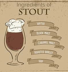 Vintage of card with recipe of stout ingredients vector