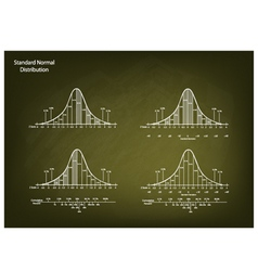 Normal distribution diagram on chalkboard vector