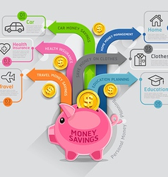 Piggy bank concept vector image