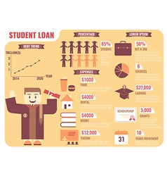 Student Loan vector image
