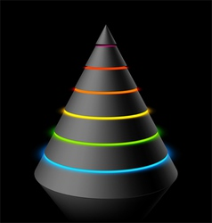 Layered cone vector