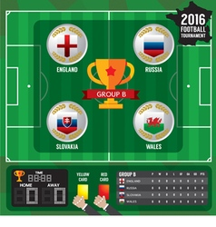 European soccer cup - group b vector