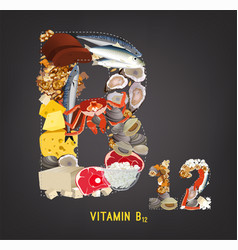 Vitamin b12 image vector
