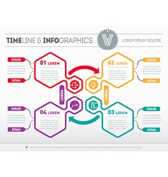 Info graphic of technology process web template vector