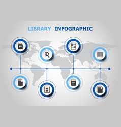Infographic design with library icons vector