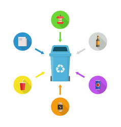 recycling of garbage in a flat style vector image vector image
