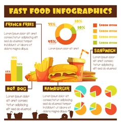 Fast food retro cartoon infographic poster vector
