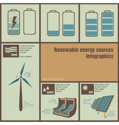 Infographics of energy vector