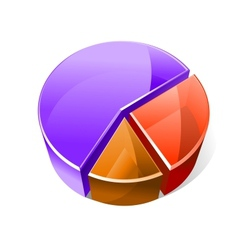 Colourful three dimensional pie graph vector