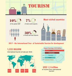 world tourism infographic and statistics vector image vector image