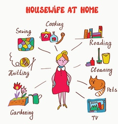 Household interests of woman - infographics vector