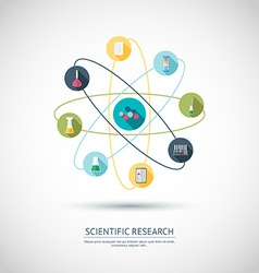 Scientific research concept chemical banner vector