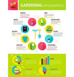 Spring gardening infographics vector