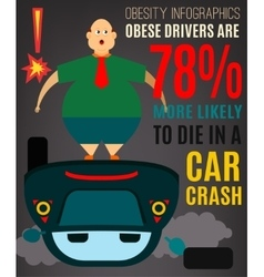 Graphic warning poster obesity infographics vector