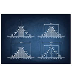 Normal distribution diagram on blackboard vector