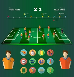 Soccer game strategic planning vector