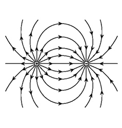 Electric field of a positive and a negative point vector