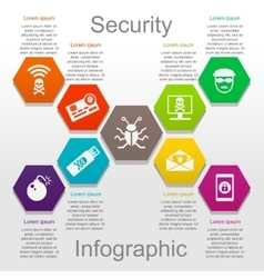 Information security infographic vector