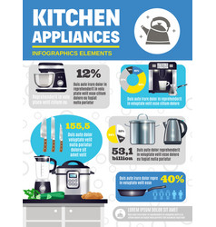 Kitchen appliances infographics vector
