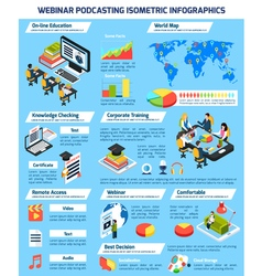Webinar infographic set vector