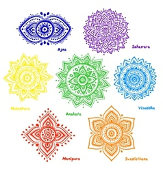Set of 7 chakras vector