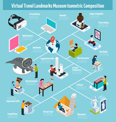 virtual landmarks museum composition vector image vector image